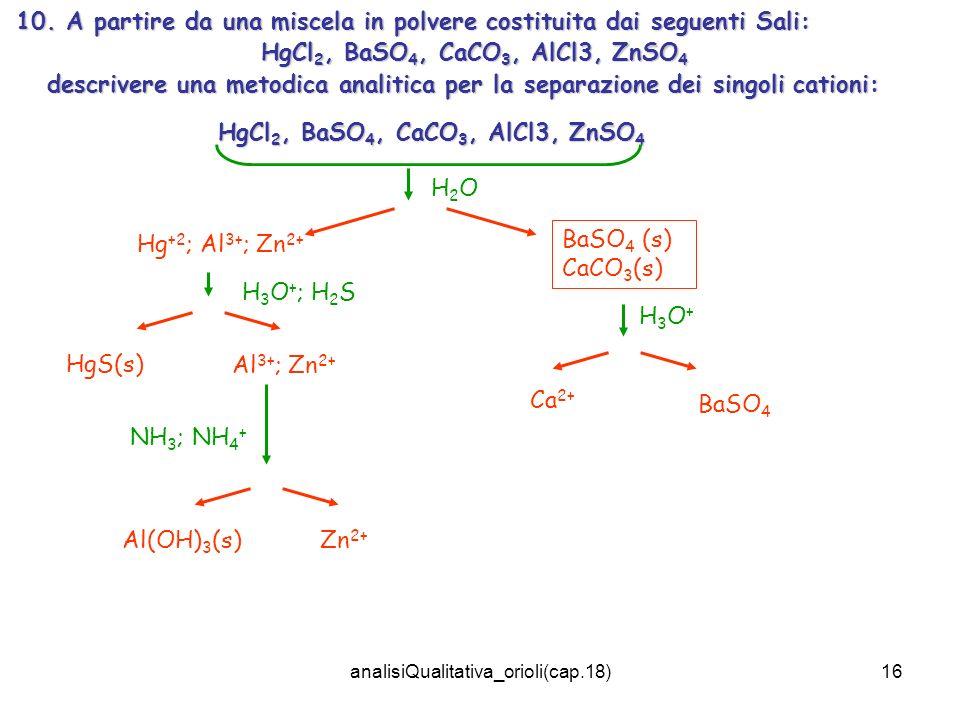 analisiQualitativa_orioli(cap.18)16 10. A partire da una miscela in polvere costituita dai seguenti Sali: HgCl 2, BaSO 4, CaCO 3, AlCl3, ZnSO 4 descri
