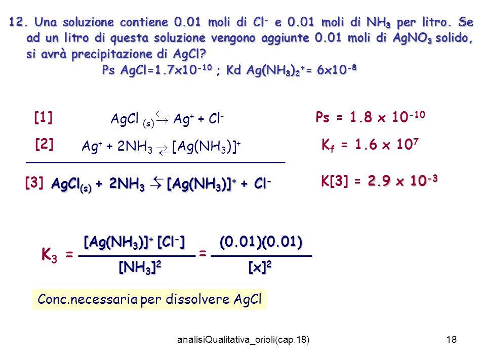 analisiQualitativa_orioli(cap.18)18 12. Una soluzione contiene 0.01 moli di Cl - e 0.01 moli di NH 3 per litro. Se ad un litro di questa soluzione ven