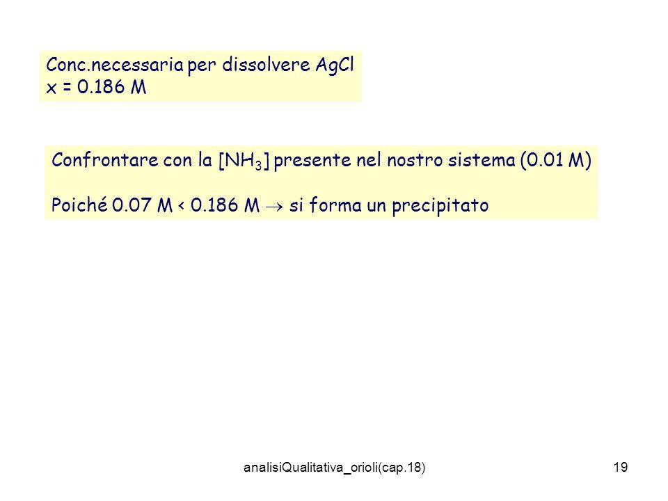 analisiQualitativa_orioli(cap.18)19 Conc.necessaria per dissolvere AgCl x = 0.186 M Confrontare con la [NH 3 ] presente nel nostro sistema (0.01 M) Po