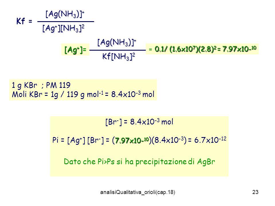 analisiQualitativa_orioli(cap.18)23 [Ag(NH 3 )] + [Ag + ][NH 3 ] 2 Kf = [Ag(NH 3 )] + Kf[NH 3 ] 2 [Ag + ] [Ag + ]= 0.1/ (1.6x10 7 )(2.8) 2 = 7.97x10-
