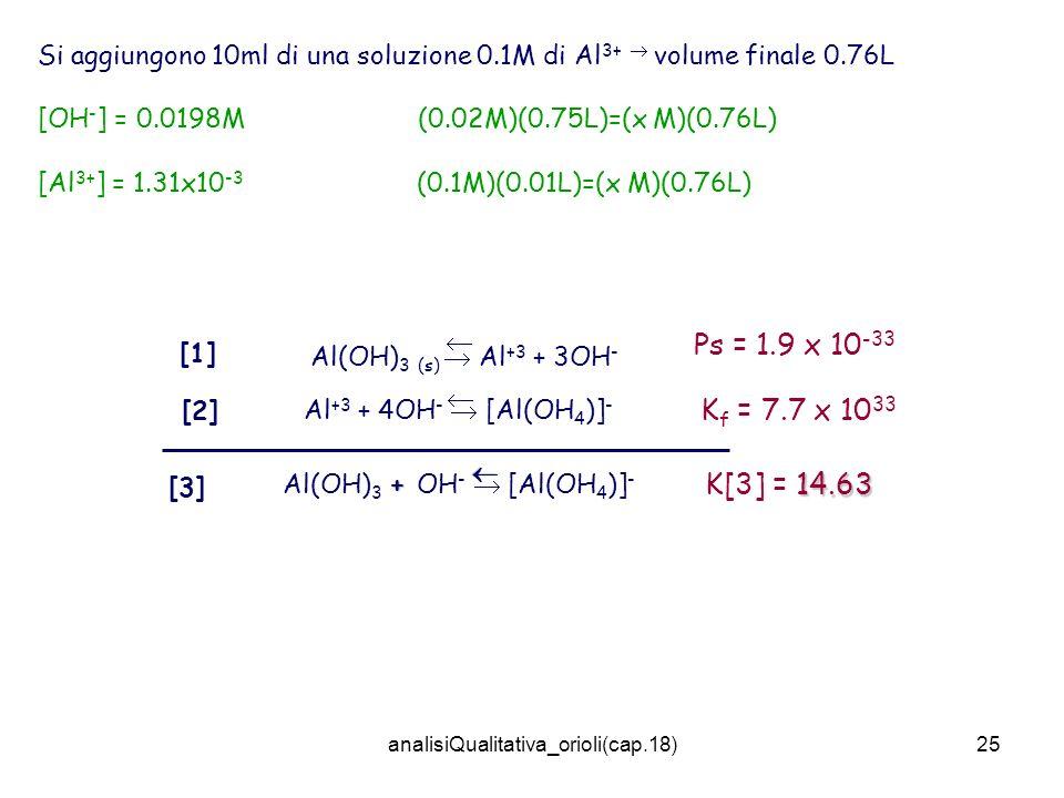 analisiQualitativa_orioli(cap.18)25 Si aggiungono 10ml di una soluzione 0.1M di Al 3+ volume finale 0.76L [OH - ] = 0.0198M (0.02M)(0.75L)=(x M)(0.76L