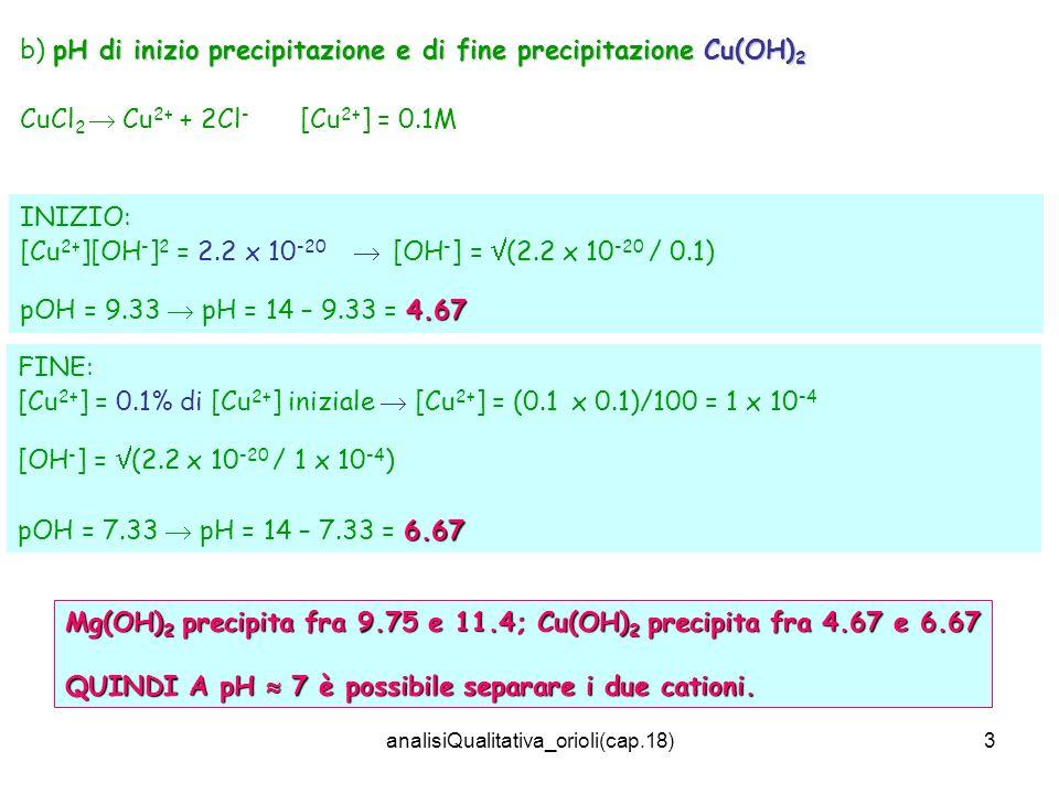analisiQualitativa_orioli(cap.18)3 INIZIO: [Cu 2+ ][OH - ] 2 = 2.2 x 10 -20 [OH - ] = (2.2 x 10 -20 / 0.1) 4.67 pOH = 9.33 pH = 14 – 9.33 = 4.67 FINE: