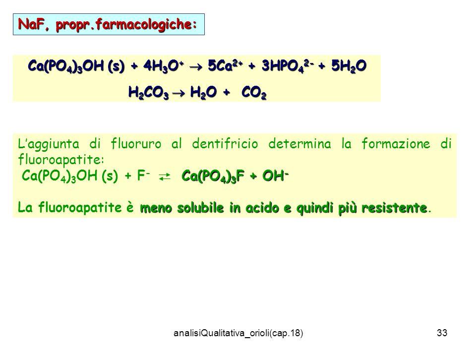 analisiQualitativa_orioli(cap.18)33 NaF, propr.farmacologiche: Ca(PO 4 ) 3 OH (s) + 4H 3 O + 5Ca 2+ + 3HPO 4 2- + 5H 2 O H 2 CO 3 H 2 O + CO 2 Laggiun