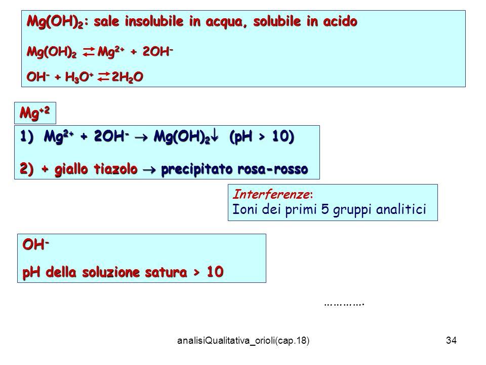 analisiQualitativa_orioli(cap.18)34 Interferenze: Ioni dei primi 5 gruppi analitici Mg +2 1)Mg 2+ + 2OH - Mg(OH) 2 (pH > 10) 2)+ giallo tiazolo precip