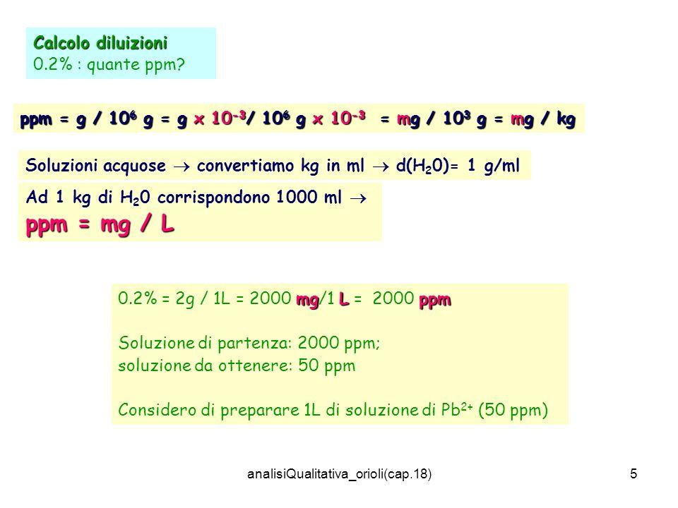 analisiQualitativa_orioli(cap.18)5 Calcolo diluizioni 0.2% : quante ppm? mgLppm 0.2% = 2g / 1L = 2000 mg/1 L = 2000 ppm Soluzione di partenza: 2000 pp