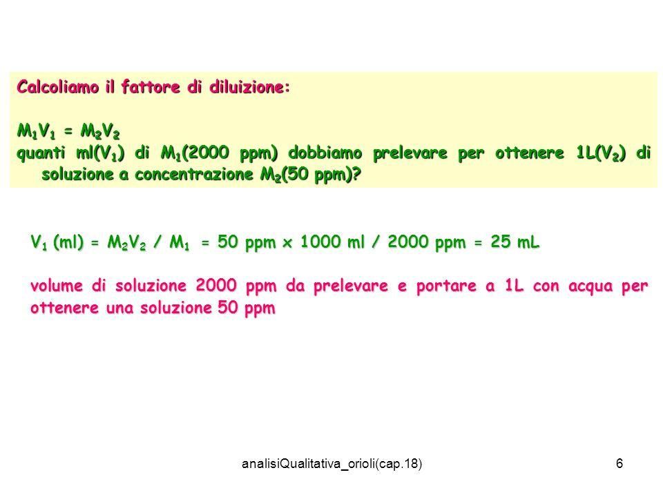 analisiQualitativa_orioli(cap.18)6 Calcoliamo il fattore di diluizione: M 1 V 1 = M 2 V 2 quanti ml(V 1 ) di M 1 (2000 ppm) dobbiamo prelevare per ott
