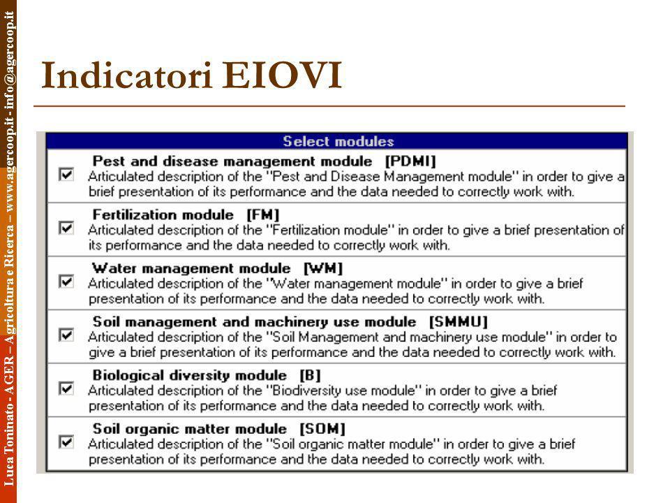 Indicatori EIOVI