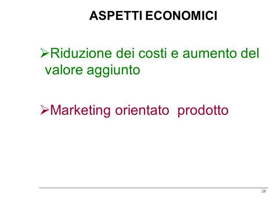 26 ASPETTI ECONOMICI Riduzione dei costi e aumento del valore aggiunto Marketing orientato prodotto