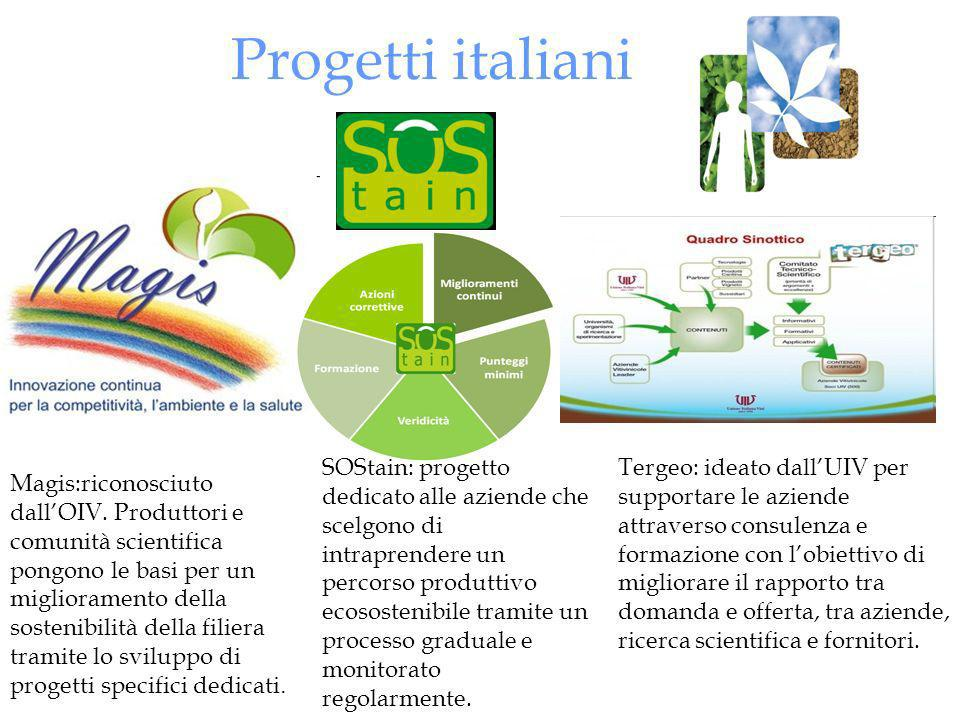 Progetti italiani Magis:riconosciuto dallOIV. Produttori e comunità scientifica pongono le basi per un miglioramento della sostenibilità della filiera