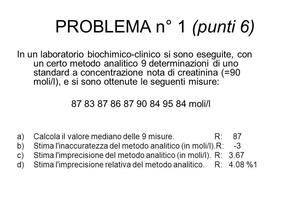 PROBLEMA n° 1 (punti 6) In un laboratorio biochimico-clinico si sono eseguite, con un certo metodo analitico 9 determinazioni di uno standard a concentrazione nota di creatinina (=90 moli/l), e si sono ottenute le seguenti misure: 87 83 87 86 87 90 84 95 84 moli/l a)Calcola il valore mediano delle 9 misure.R: 87 b)Stima l inaccuratezza del metodo analitico (in moli/l).R: -3 c)Stima l imprecisione del metodo analitico (in moli/l).R: 3.67 d)Stima l imprecisione relativa del metodo analitico.R: 4.08 %1