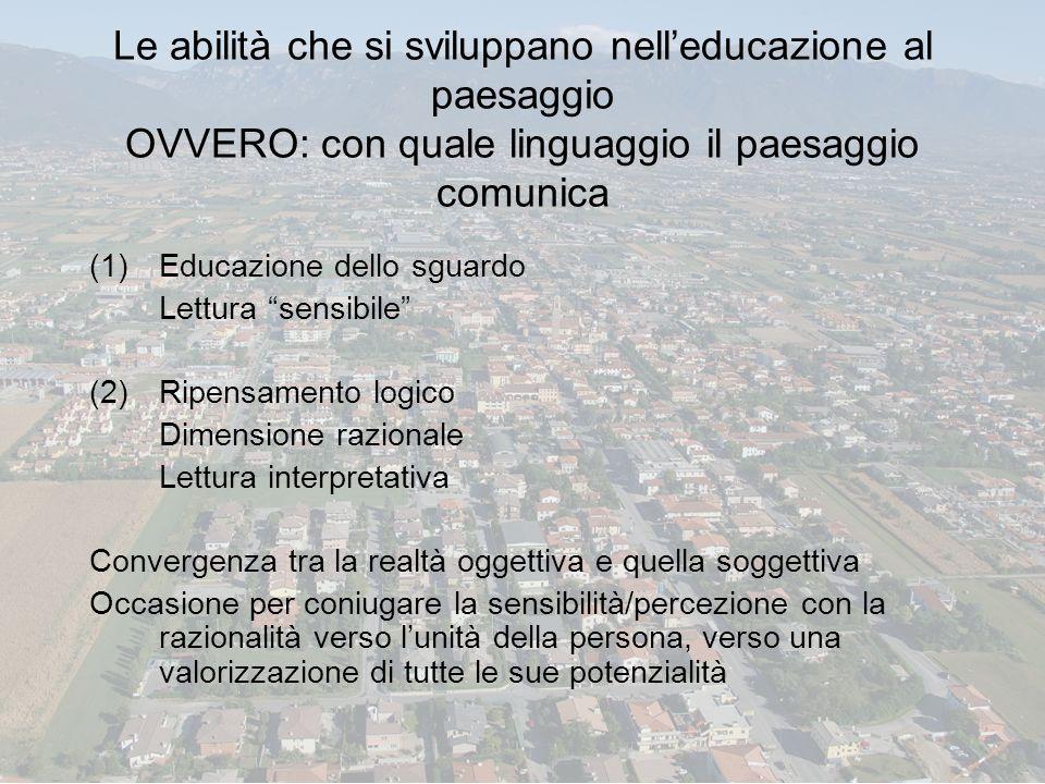 Le abilità che si sviluppano nelleducazione al paesaggio OVVERO: con quale linguaggio il paesaggio comunica (1)Educazione dello sguardo Lettura sensib