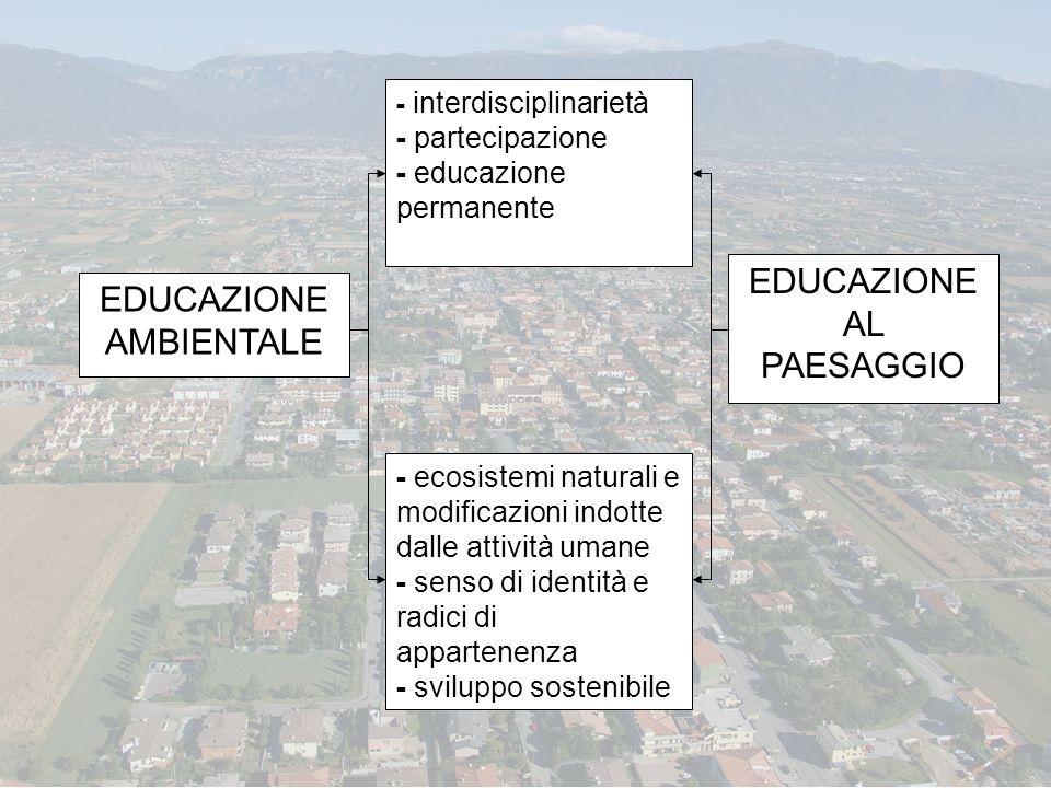 EDUCAZIONE AMBIENTALE EDUCAZIONE AL PAESAGGIO - interdisciplinarietà - partecipazione - educazione permanente - ecosistemi naturali e modificazioni in