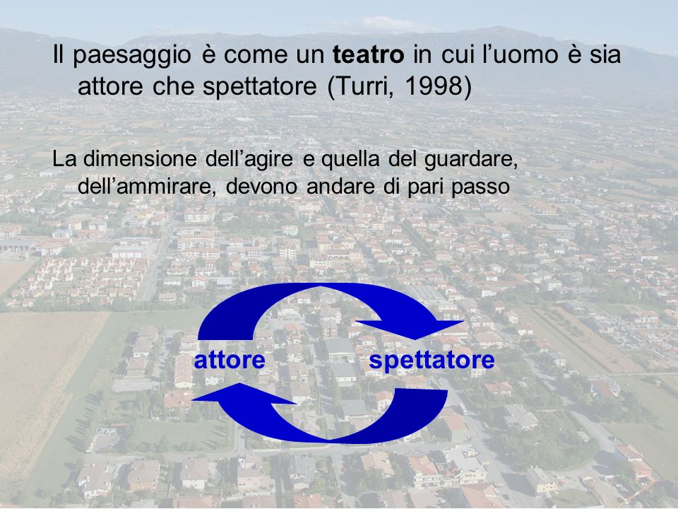 Il paesaggio è come un teatro in cui luomo è sia attore che spettatore (Turri, 1998) La dimensione dellagire e quella del guardare, dellammirare, devo