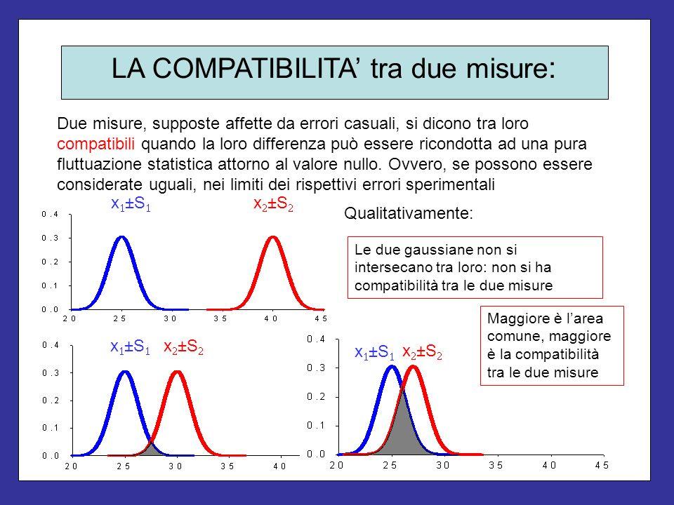 LA COMPATIBILITA tra due misure : Due misure, supposte affette da errori casuali, si dicono tra loro compatibili quando la loro differenza può essere
