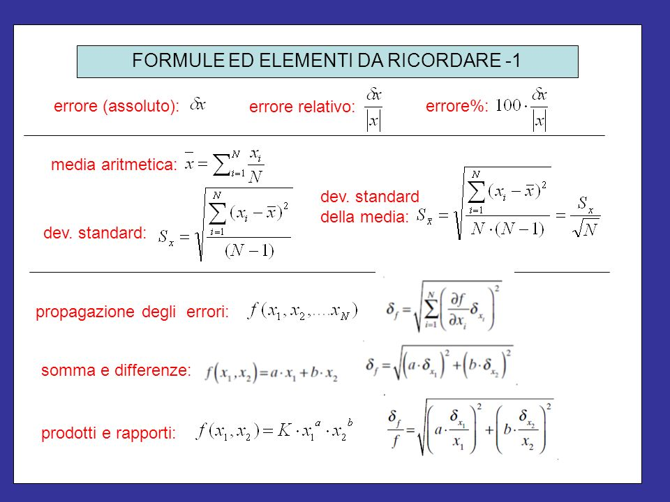 FORMULE ED ELEMENTI DA RICORDARE -1 media aritmetica: dev. standard: errore (assoluto): errore relativo: errore%: dev. standard della media: propagazi