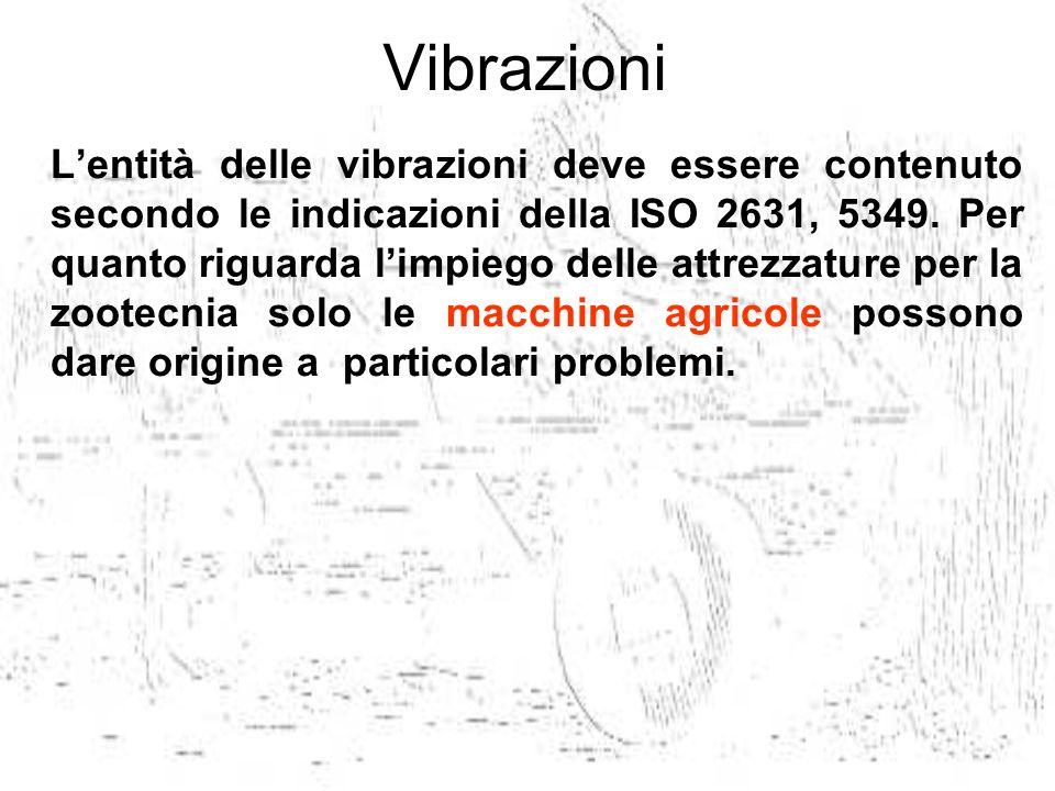 Lentità delle vibrazioni deve essere contenuto secondo le indicazioni della ISO 2631, 5349. Per quanto riguarda limpiego delle attrezzature per la zoo