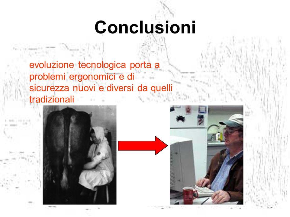 Conclusioni evoluzione tecnologica porta a problemi ergonomici e di sicurezza nuovi e diversi da quelli tradizionali