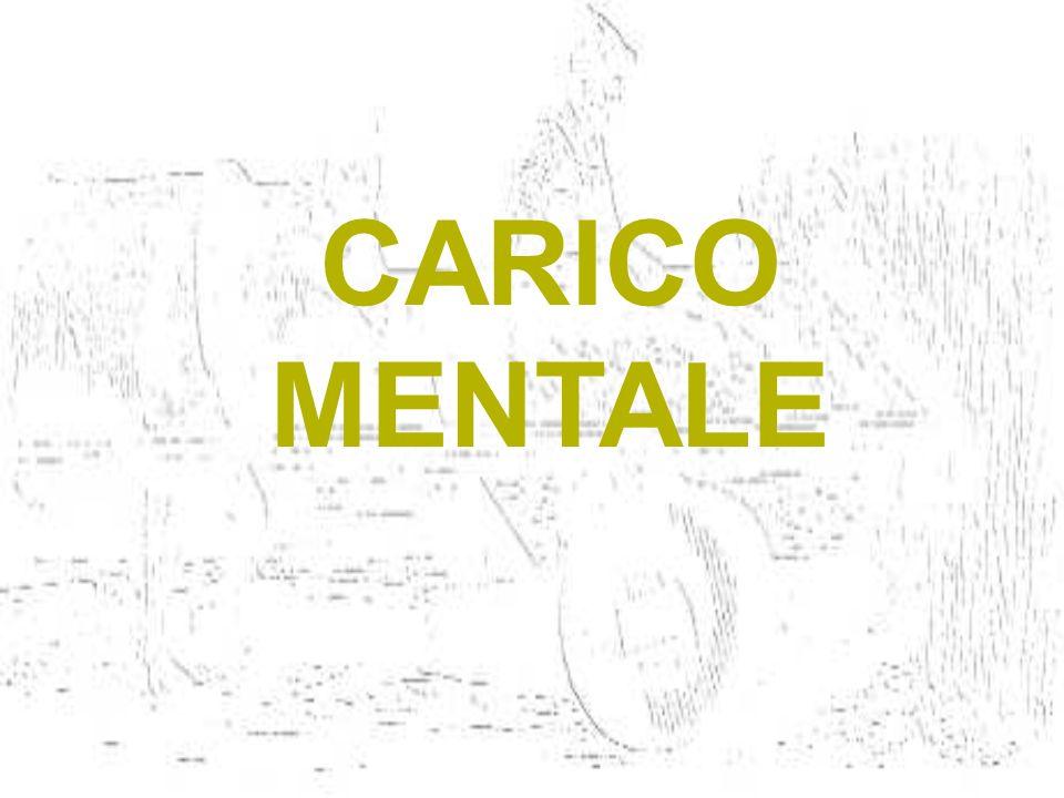 CARICO MENTALE