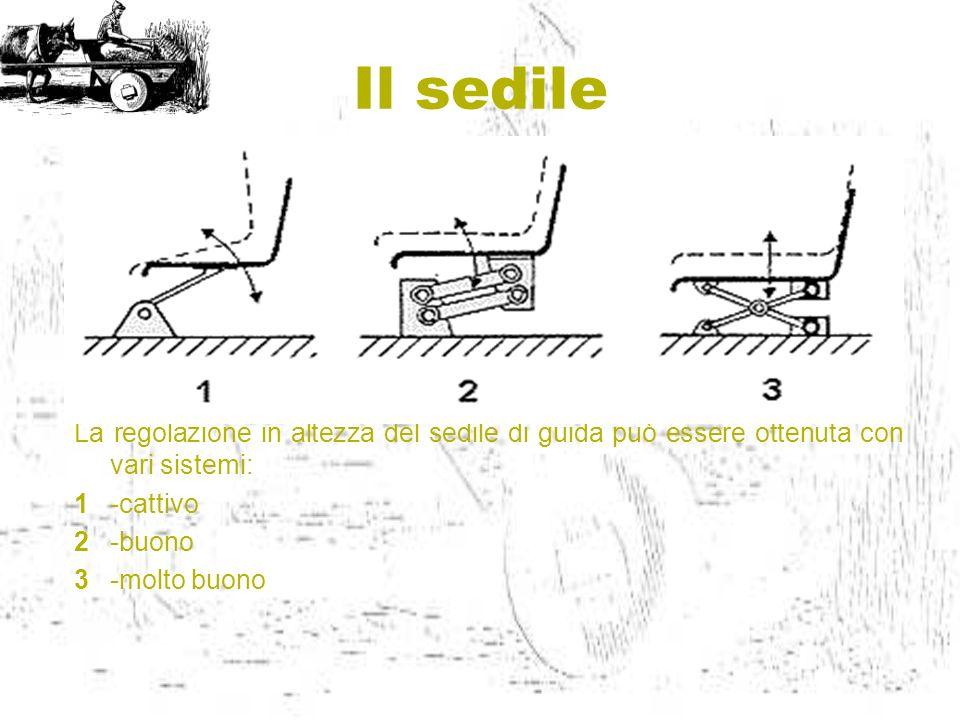 Il sedile La regolazione in altezza del sedile di guida può essere ottenuta con vari sistemi: 1-cattivo 2-buono 3-molto buono