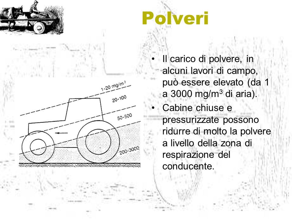 Polveri Il carico di polvere, in alcuni lavori di campo, può essere elevato (da 1 a 3000 mg/m 3 di aria). Cabine chiuse e pressurizzate possono ridurr