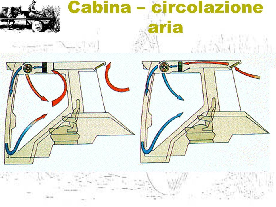 Cabina – circolazione aria