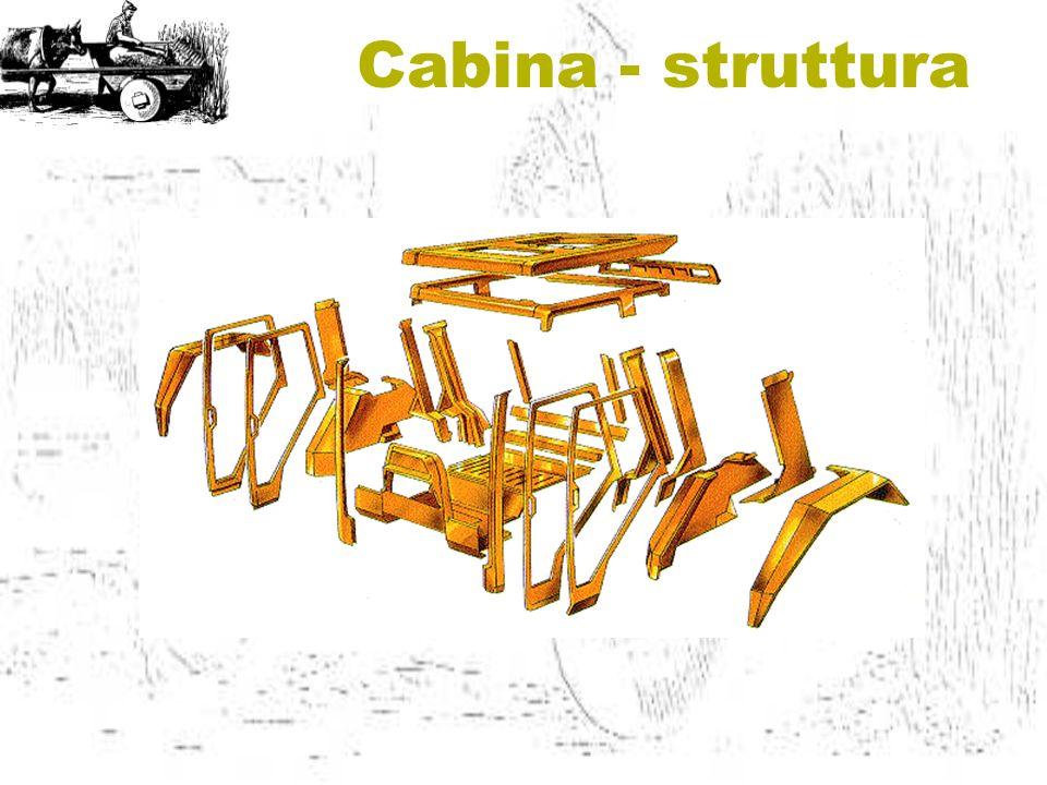 Cabina - struttura
