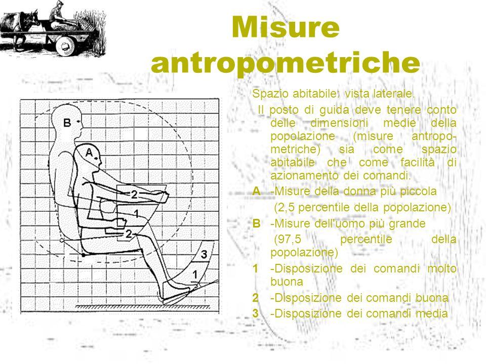 Misure antropometriche Spazio abitabile: vista laterale. Il posto di guida deve tenere conto delle dimensioni medie della popolazione (misure antropo-