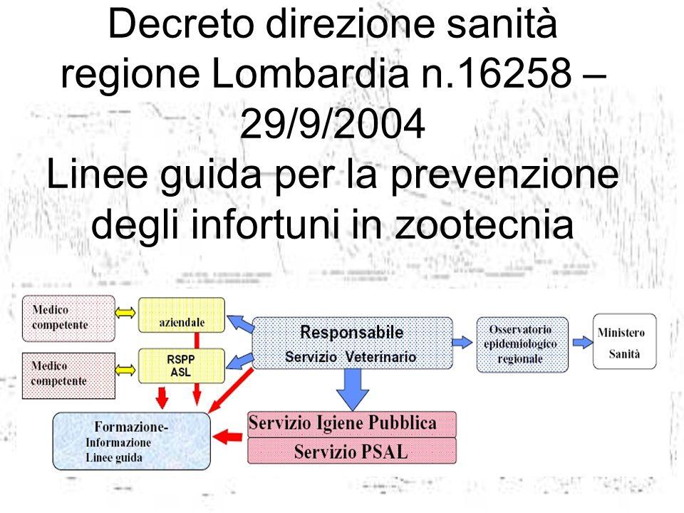 Decreto direzione sanità regione Lombardia n.16258 – 29/9/2004 Linee guida per la prevenzione degli infortuni in zootecnia