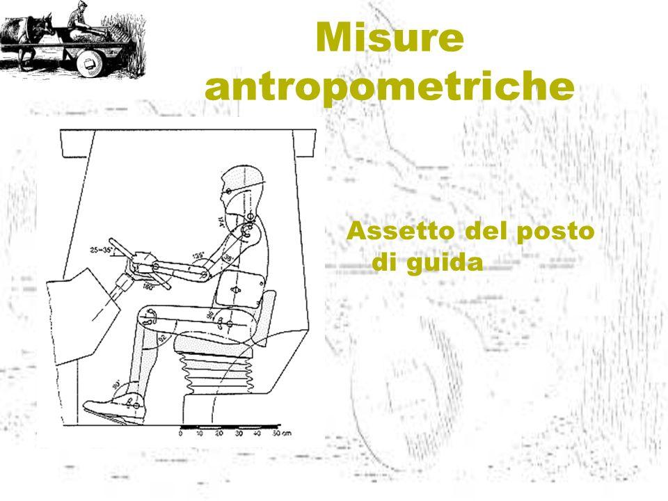 Misure antropometriche Disposizione di comandi e segnalatori.