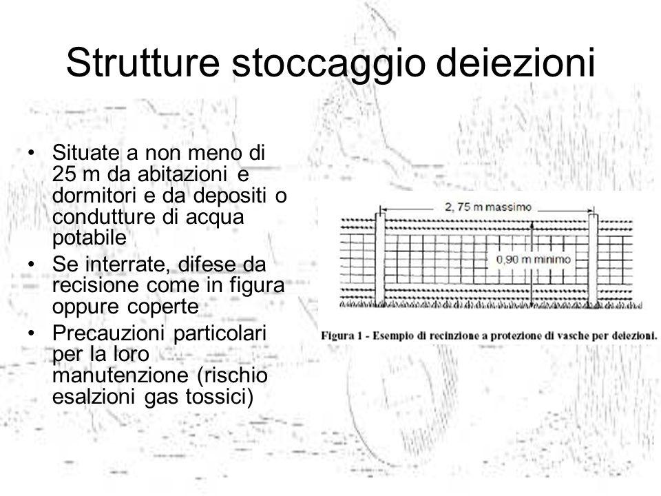 Strutture stoccaggio deiezioni Situate a non meno di 25 m da abitazioni e dormitori e da depositi o condutture di acqua potabile Se interrate, difese