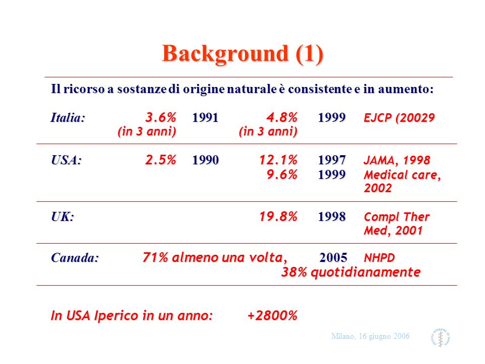 Milano, 16 giugno 2006 Background (2) Sono circa 1 milione/anno (4,8% della popolazione in 3 anni) gli utilizzatori di erbe medicinaliSono circa 1 milione/anno (4,8% della popolazione in 3 anni) gli utilizzatori di erbe medicinali La fitoterapia è anche utilizzata dal 2,4% dei bambini (con meno di 14 anni di età)La fitoterapia è anche utilizzata dal 2,4% dei bambini (con meno di 14 anni di età) La fitoterapia è utilizzata principalmente per migliorare la qualità della vita (44,3%)La fitoterapia è utilizzata principalmente per migliorare la qualità della vita (44,3%) Il 75,4% degli utilizzatori ha dichiarato di essere soddisfatto con la sceltaIl 75,4% degli utilizzatori ha dichiarato di essere soddisfatto con la scelta Il 41,5% degli utilizzatori non informa il proprio medico (auto medicazione)Il 41,5% degli utilizzatori non informa il proprio medico (auto medicazione) F.