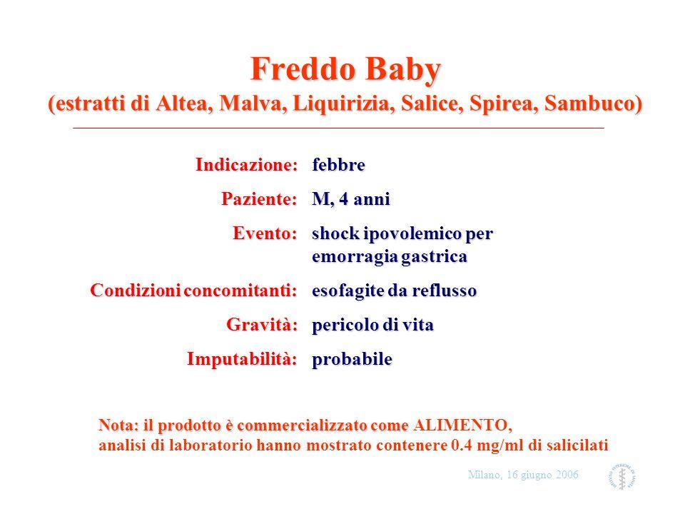 Milano, 16 giugno 2006 Freddo Baby (estratti di Altea, Malva, Liquirizia, Salice, Spirea, Sambuco) Indicazione: febbre Paziente: M, 4 anni Evento: sho