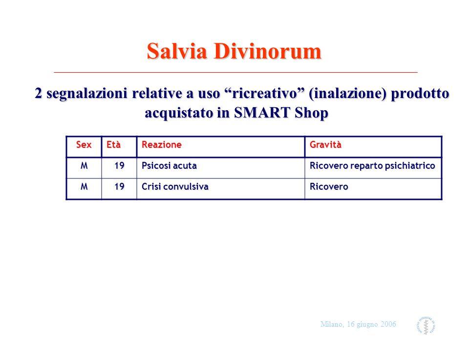 Milano, 16 giugno 2006 Salvia Divinorum 2 segnalazioni relative a uso ricreativo (inalazione) prodotto acquistato in SMART Shop 2 segnalazioni relativ