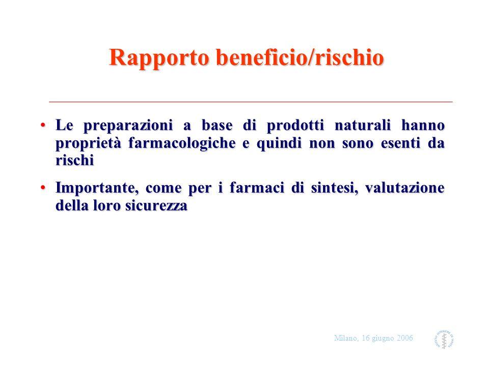 Milano, 16 giugno 2006 Rapporto beneficio/rischio Le preparazioni a base di prodotti naturali hanno proprietà farmacologiche e quindi non sono esenti