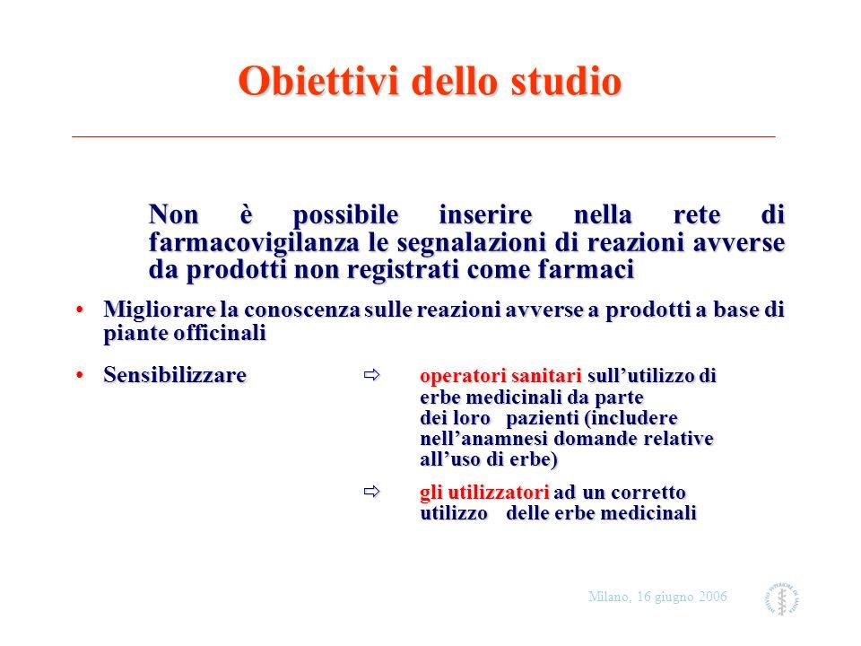 Milano, 16 giugno 2006 Obiettivi dello studio Non è possibile inserire nella rete di farmacovigilanza le segnalazioni di reazioni avverse da prodotti
