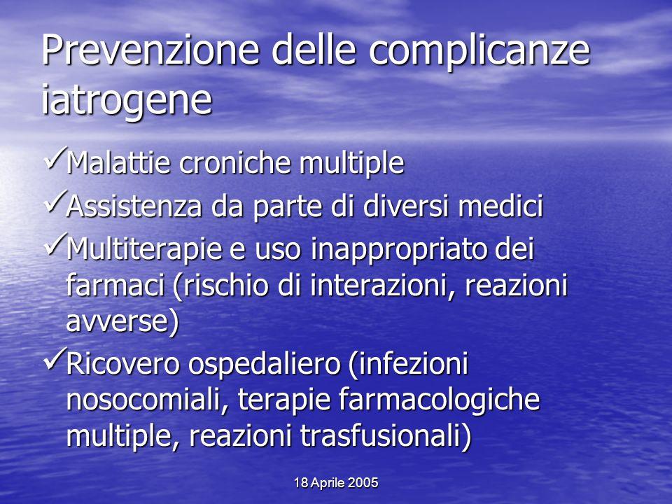 18 Aprile 2005 Prevenzione delle complicanze iatrogene Malattie croniche multiple Malattie croniche multiple Assistenza da parte di diversi medici Ass