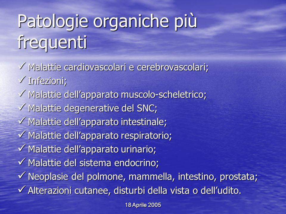18 Aprile 2005 Patologie organiche più frequenti Malattie cardiovascolari e cerebrovascolari; Malattie cardiovascolari e cerebrovascolari; Infezioni;