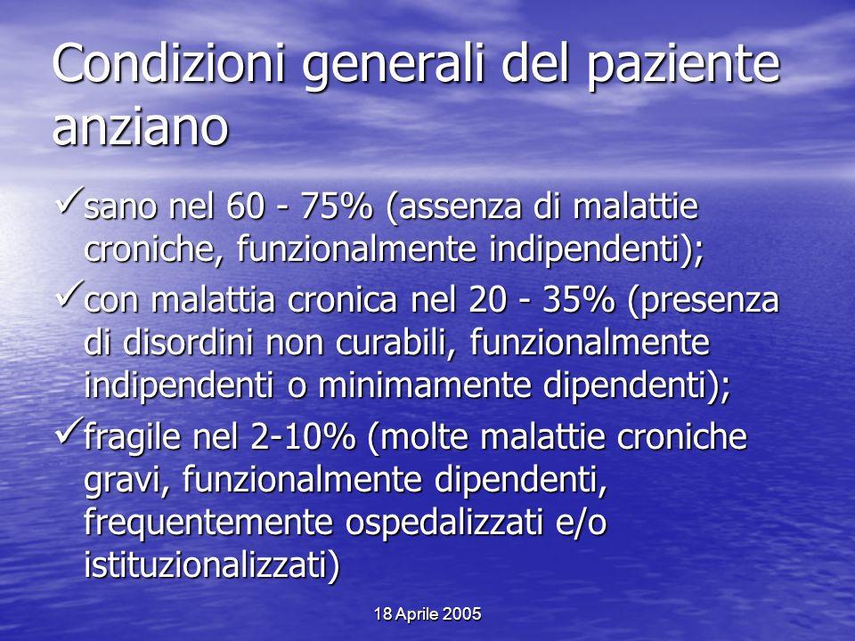 18 Aprile 2005 Condizioni generali del paziente anziano sano nel 60 - 75% (assenza di malattie croniche, funzionalmente indipendenti); sano nel 60 - 7