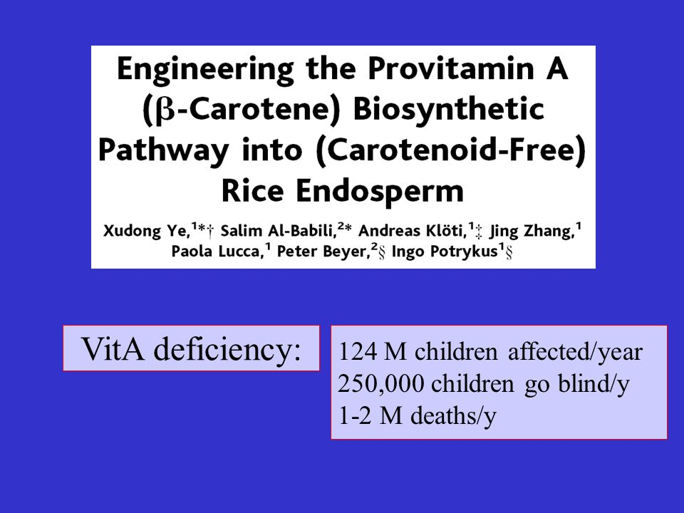VitA deficiency: 124 M children affected/year 250,000 children go blind/y 1-2 M deaths/y
