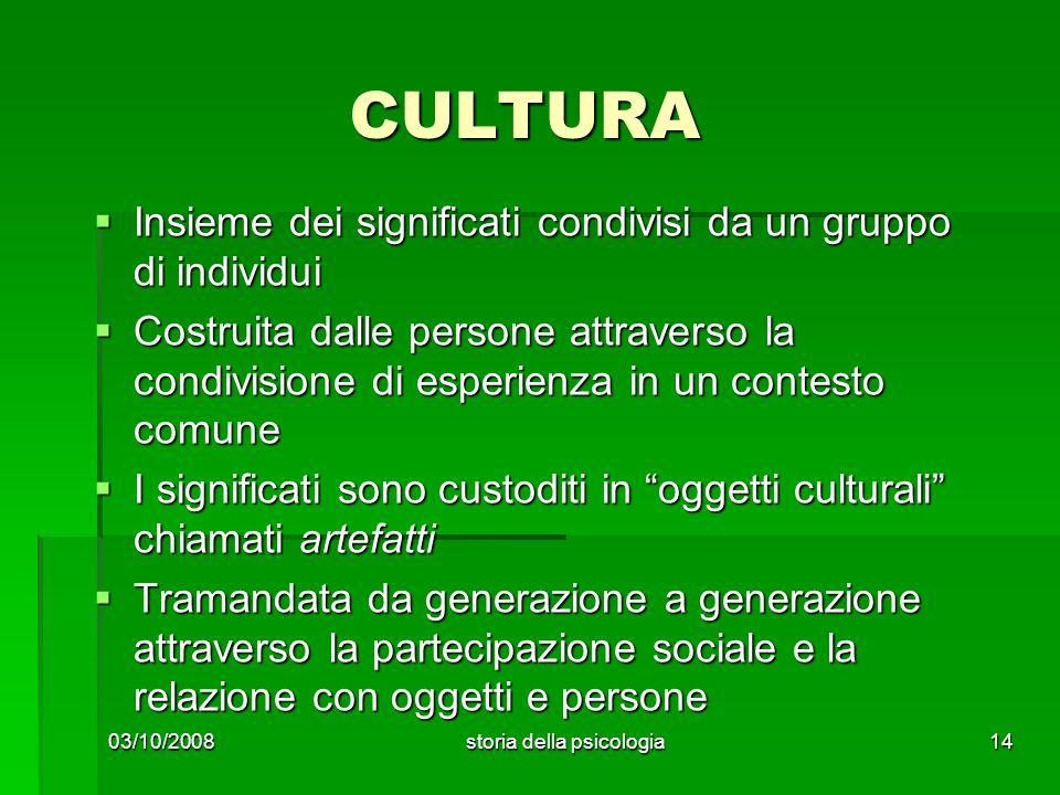 CULTURA Insieme dei significati condivisi da un gruppo di individui Insieme dei significati condivisi da un gruppo di individui Costruita dalle person