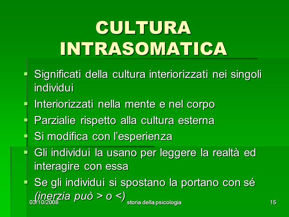 CULTURA INTRASOMATICA Significati della cultura interiorizzati nei singoli individui Significati della cultura interiorizzati nei singoli individui In