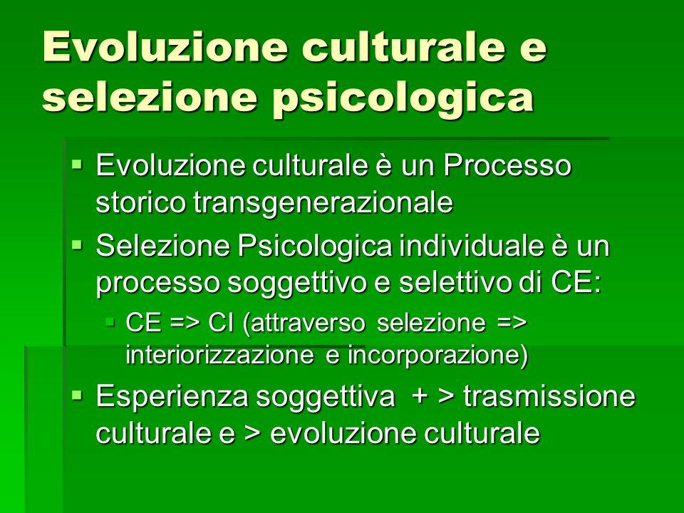 Evoluzione culturale e selezione psicologica Evoluzione culturale è un Processo storico transgenerazionale Evoluzione culturale è un Processo storico