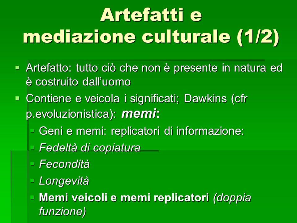 Artefatti e mediazione culturale (1/2) Artefatto: tutto ciò che non è presente in natura ed è costruito dalluomo Artefatto: tutto ciò che non è presen