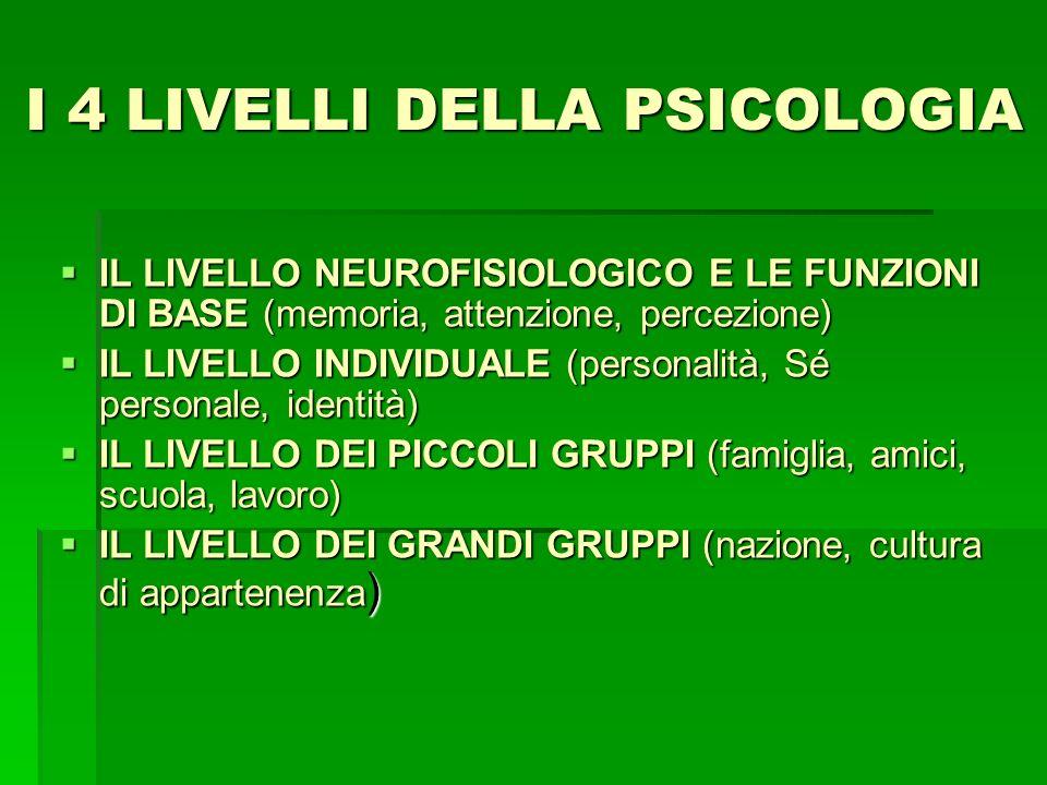 I 4 LIVELLI DELLA PSICOLOGIA IL LIVELLO NEUROFISIOLOGICO E LE FUNZIONI DI BASE (memoria, attenzione, percezione) IL LIVELLO NEUROFISIOLOGICO E LE FUNZ
