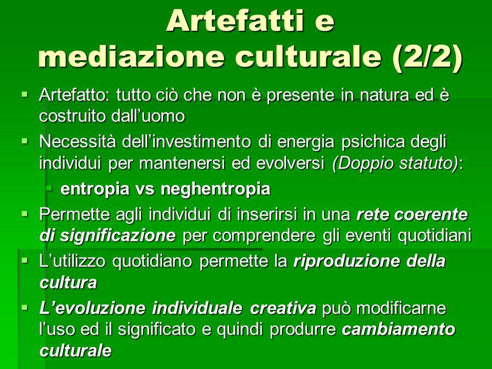 Artefatti e mediazione culturale (2/2) Artefatto: tutto ciò che non è presente in natura ed è costruito dalluomo Artefatto: tutto ciò che non è presen