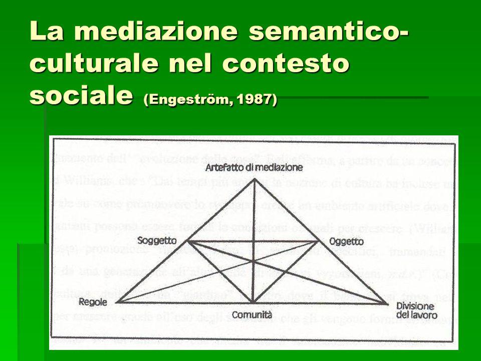 La mediazione semantico- culturale nel contesto sociale (Engeström, 1987)