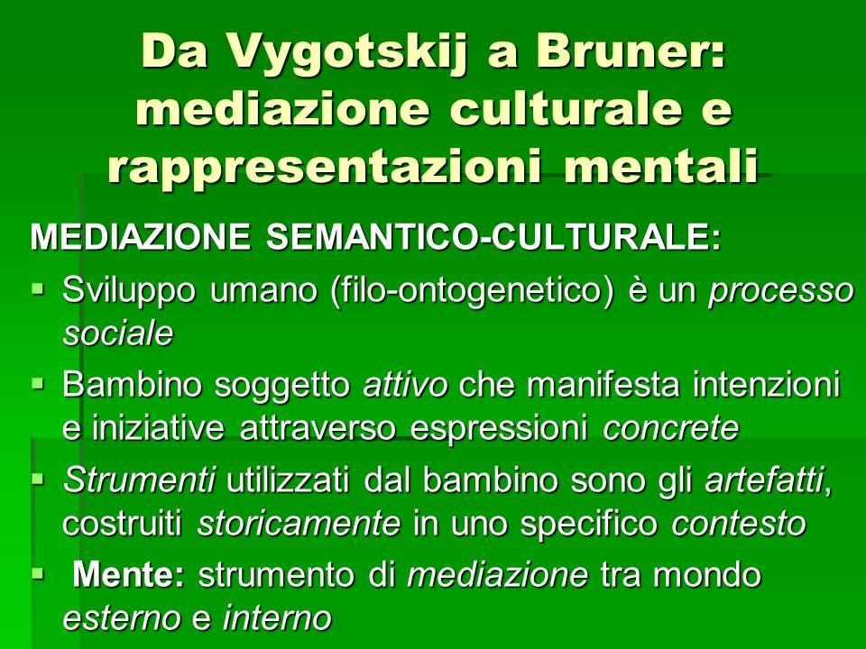 Da Vygotskij a Bruner: mediazione culturale e rappresentazioni mentali MEDIAZIONE SEMANTICO-CULTURALE: Sviluppo umano (filo-ontogenetico) è un process