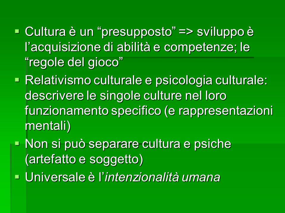 Cultura è un presupposto => sviluppo è lacquisizione di abilità e competenze; le regole del gioco Cultura è un presupposto => sviluppo è lacquisizione