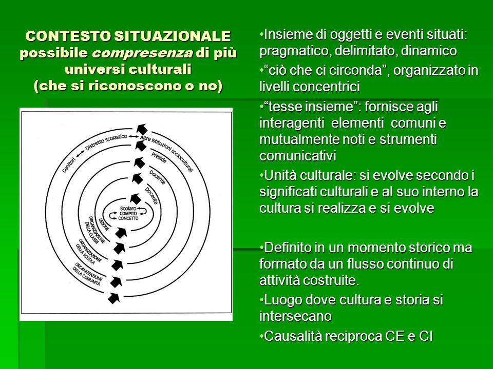 CONTESTO SITUAZIONALE possibile compresenza di più universi culturali (che si riconoscono o no) Insieme di oggetti e eventi situati: pragmatico, delim