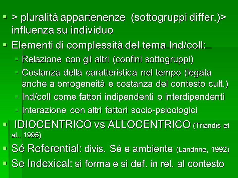 > pluralità appartenenze (sottogruppi differ.)> influenza su individuo > pluralità appartenenze (sottogruppi differ.)> influenza su individuo Elementi